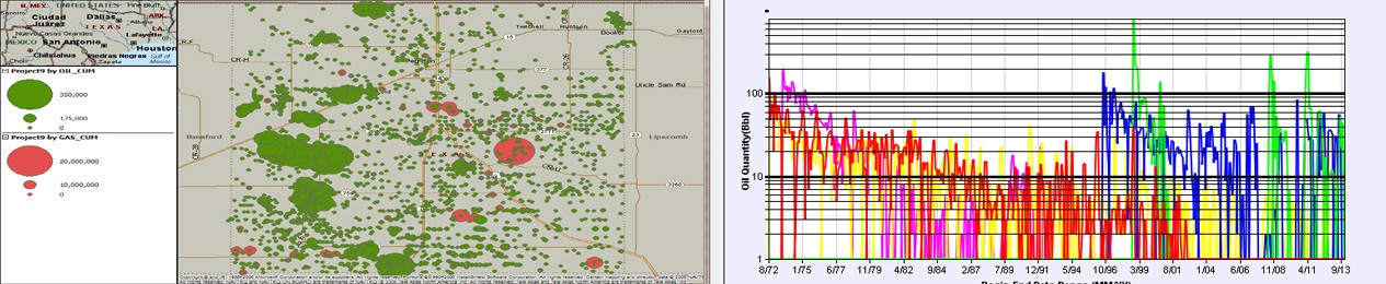 texas well completions - LPD Oil and Gas Data